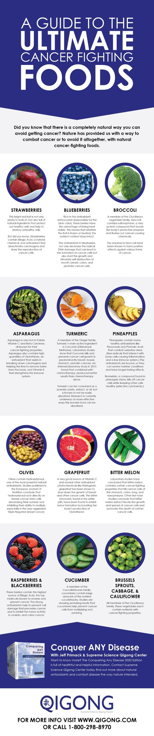 Qigong-Cancer-Fighting-Food-infographic
