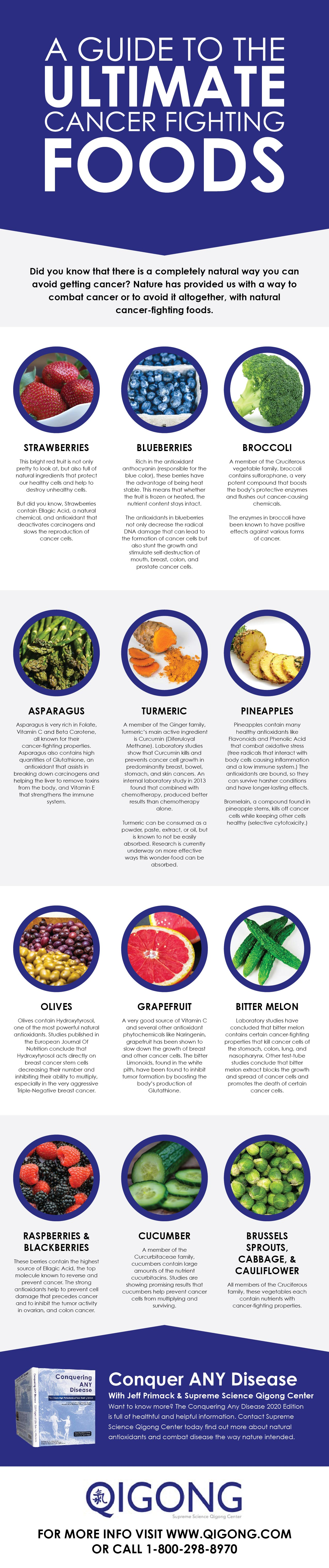 Discover Natural Foods That Have Cancer-Fighting Properties
